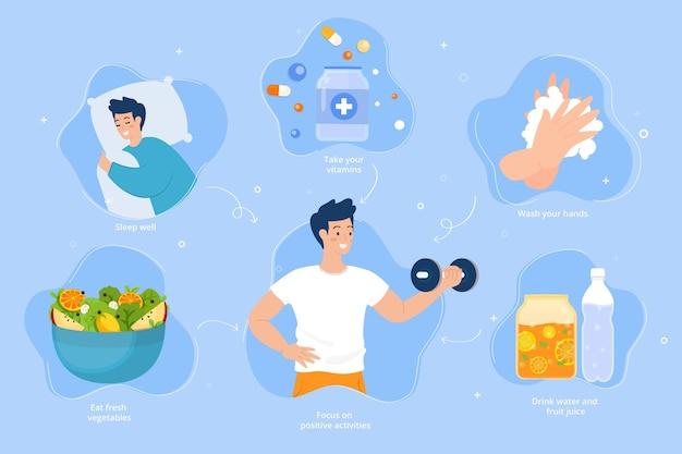 Verhoog de grafische informatie van uw immuunsysteem