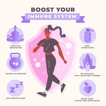 Verhoog uw immuunsysteem infographics sjabloon