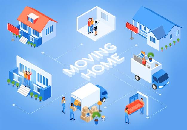 Verhuizen in een nieuw huis met relocatiedienst vector