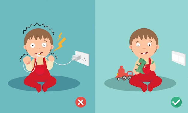 Verkeerd en juist vanwege het risico op elektrische schokken