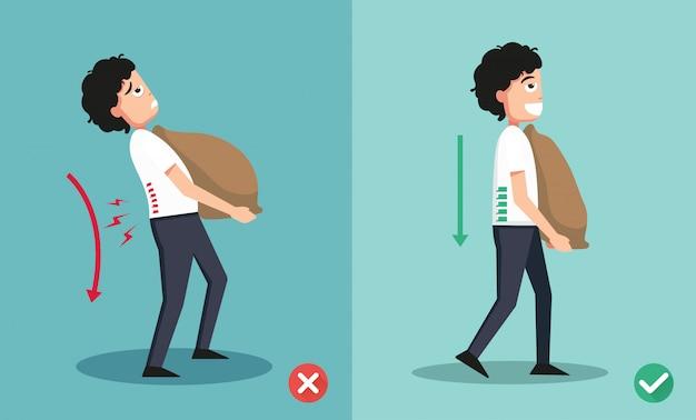 Verkeerde en juiste draagpositie, onjuist of tegen de juiste uitvoering