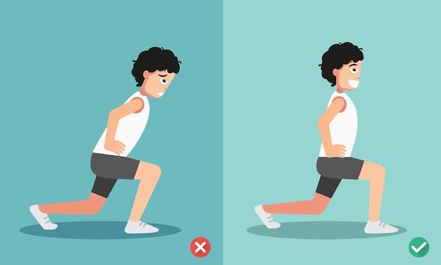 Verkeerde en juiste lunges houding, vectorillustratie