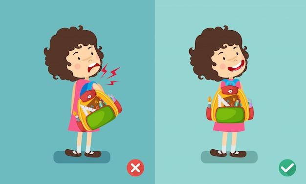 Verkeerde en juiste manieren voor rugzak staande illustratie, vector