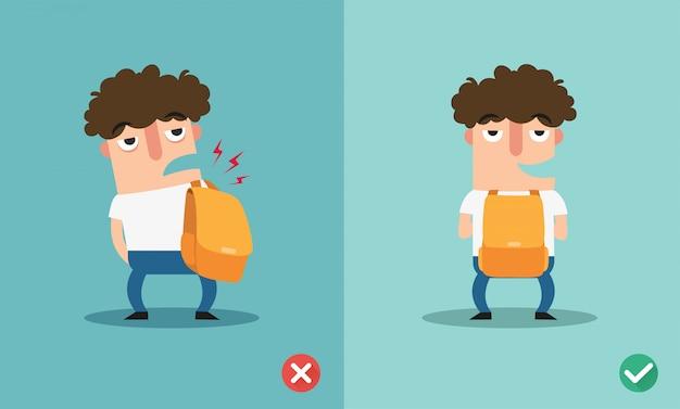 Verkeerde en juiste manieren voor rugzak staande illustratie