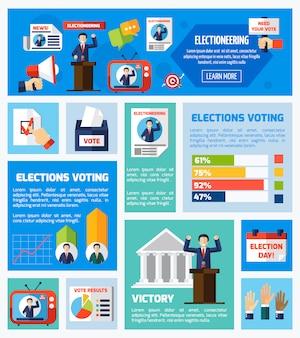 Verkiezingen en stemmen flat collection