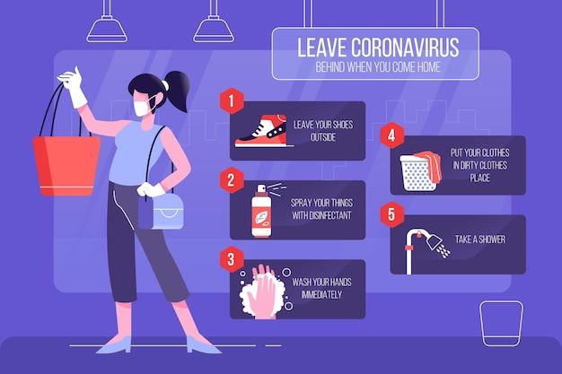 Verlaat het coronavirus infographic ontwerp