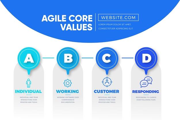 Verloop blauwe agile kernwaarden infographic