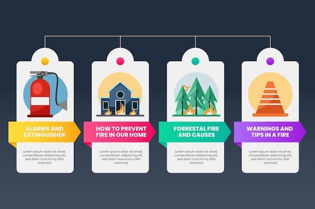 Verloop brand infographic ontwerp