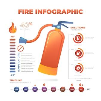 Verloop brand infographic sjabloon
