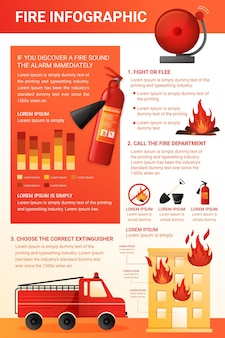 Verloop brandpreventie infographic