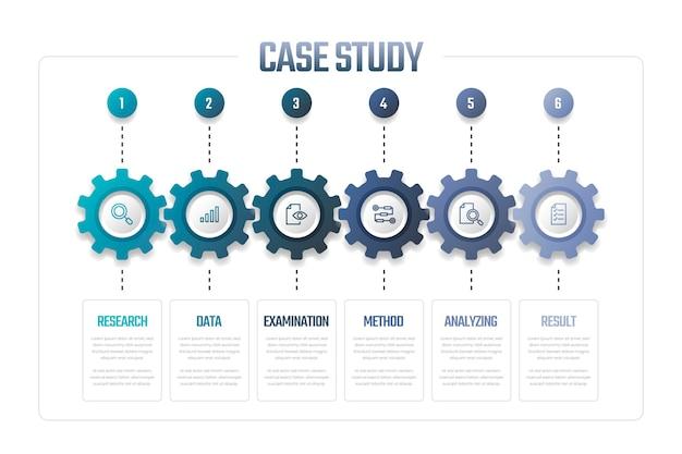 Verloop casestudy infographics
