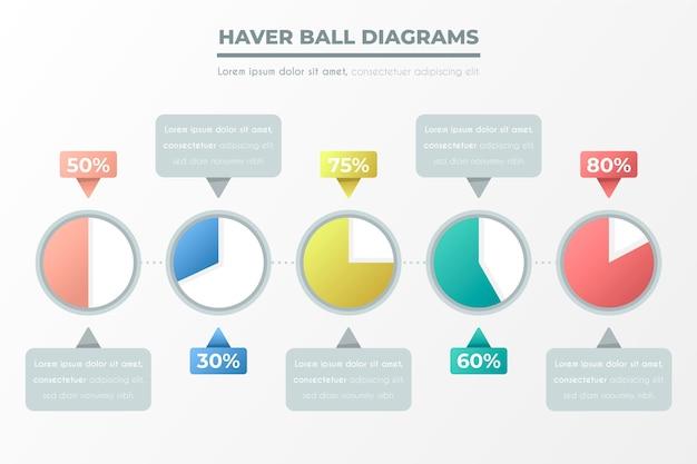Verloop harvey bal diagrammen - infographic