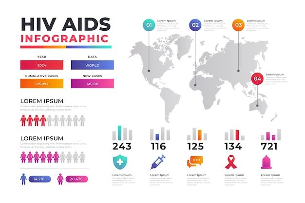 Verloop hiv infographic sjabloon