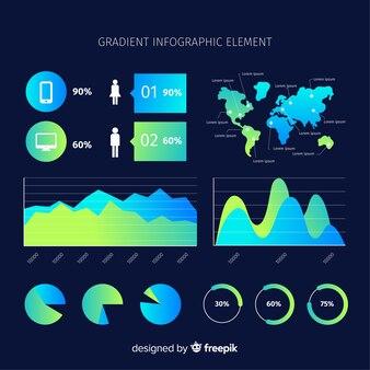 Verloop infographic elementeninzameling