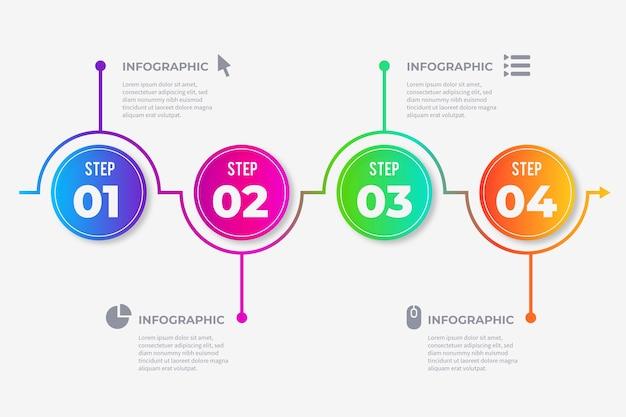 Verloop infographic stappen