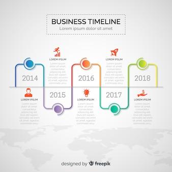 Verloop infographic tijdlijn