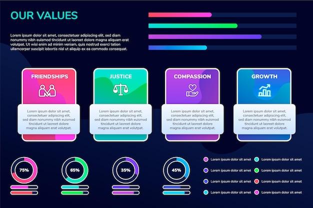 Verloop kernwaarden infographics
