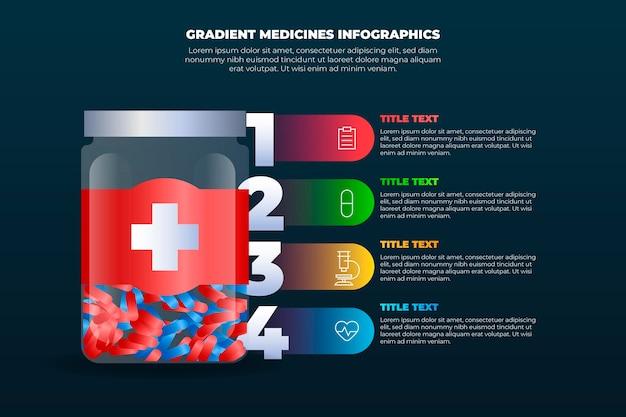 Verloop medicijnen infographics