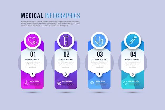 Verloop medische infographics