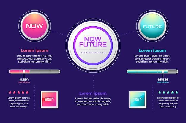 Verloop nu versus toekomstige infographics