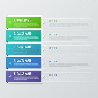 Verloop oorzaak en gevolg infographic