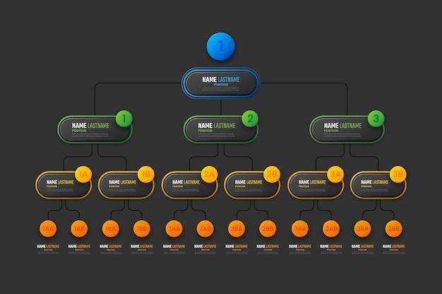 Verloop organigram infographic