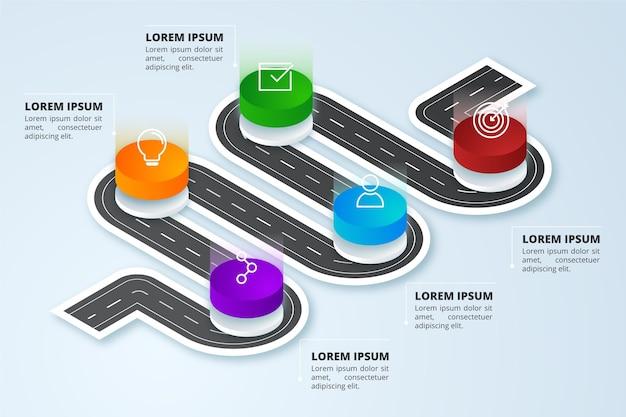 Verloop routekaart infographic