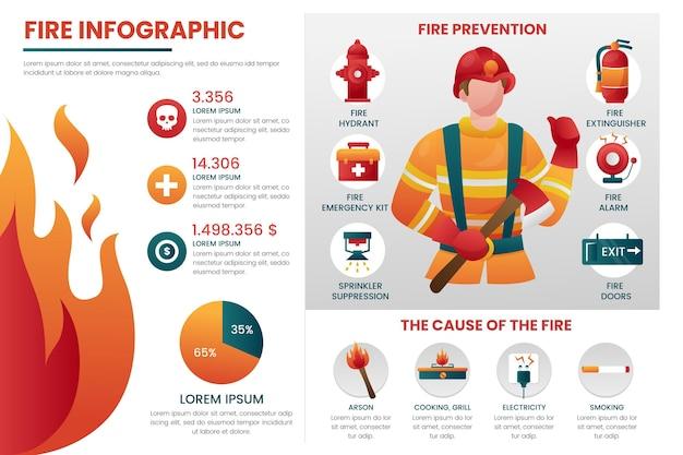 Verloop vuur infographic
