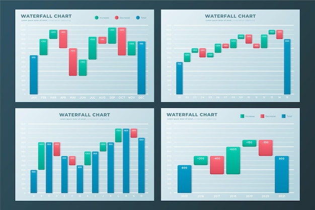 Verloop waterval grafiek collectie