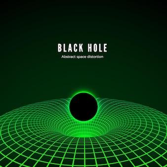 Vernietiging van materie door zwart gat