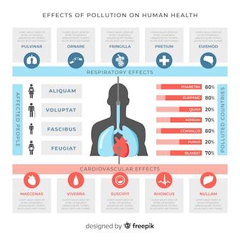Verontreiniging in het menselijk lichaam infographic sjabloon