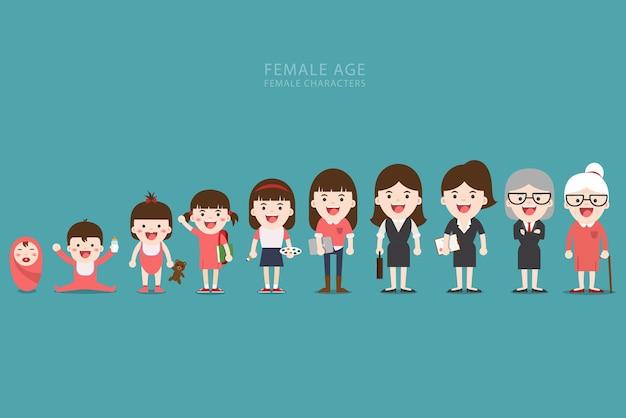 Verouderingsconcept van vrouwelijke karakters, de levenscyclus van kindertijd tot ouderdom
