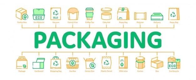 Verpakkingsbanner