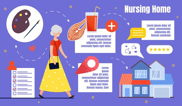 Verpleeghuis infographic