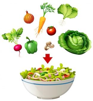 Verscheidenheid van salade in een kom