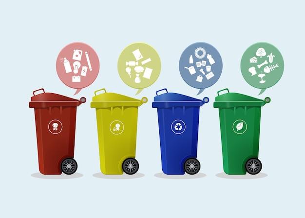 Verschillende gekleurde wheelie bakken set met afval pictogram