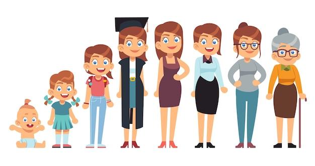 Verschillende generaties vrouwen.