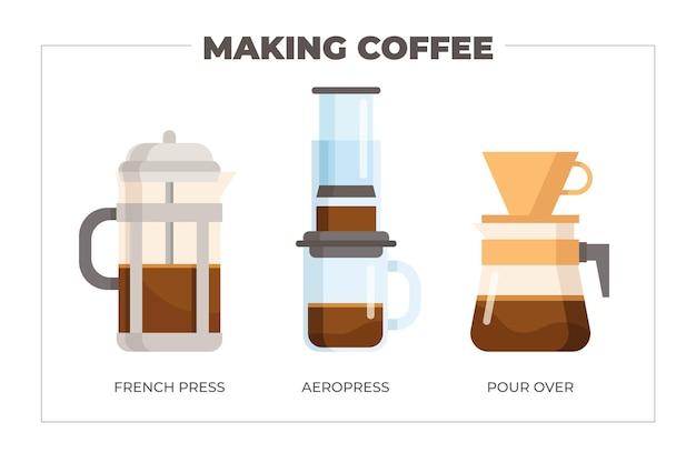 Verschillende koffiezetmethoden