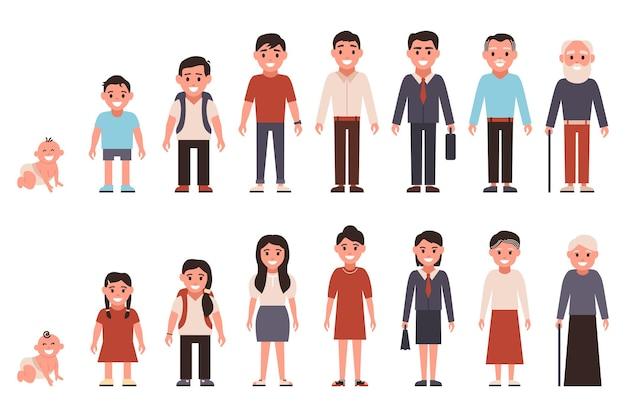 Verschillende leeftijd van de persoon cartoon afbeelding