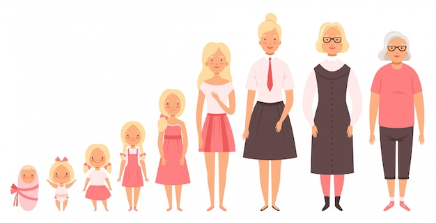 Verschillende leeftijden. mannelijke en vrouwelijke baby's kinderen oude groeiende mensen moeder en vader volkeren