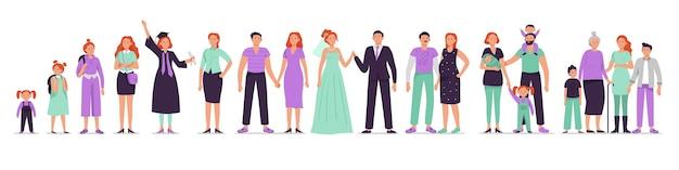 Verschillende leeftijden vrouw met familie