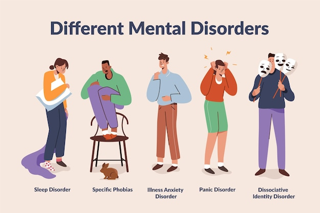Verschillende psychische stoornissen ingesteld