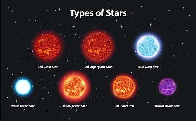 Verschillende soorten sterren in een donkere ruimte