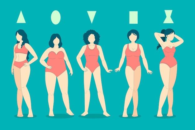 Verschillende soorten vrouwelijke lichaamsvormen