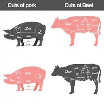 Verschillende vleessoorten
