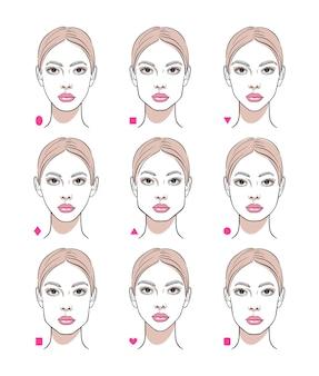 Verschillende vrouwelijke gezichtsvormen.