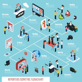 Verslaggevers isometrische infographics