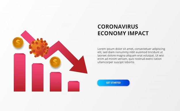 Verspreid de impact van de coronaviruseconomie. economie naar beneden en naar beneden. druk op de aandelenmarkt en de wereldeconomie. grafiek met 3d-virus en rode bearish pijl concept