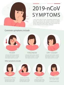 Verticale medische infographic met 2019-ncov, covid-19 coronavirus-symptomen