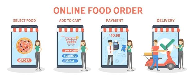 Verticale set instructies voor online levering van eten voedselbestelling in het internetproces. toevoegen aan winkelwagentje, adres invoeren en wachten op koerier. geïsoleerde platte vectorillustratie
